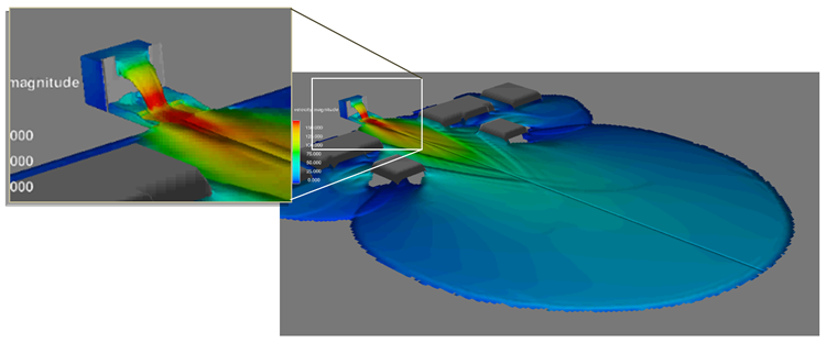 FLOW-3D's new hybrid shallow water/3D flow model.