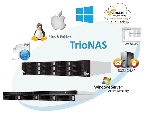 TrioNAS_key_image_20130110_graybutton_no_sticker_s