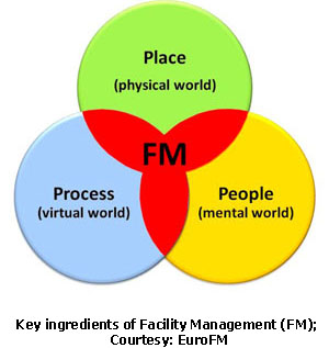 facility-management-services