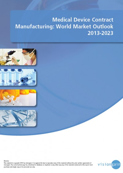 Medical Device Contract Manufacturing World Market