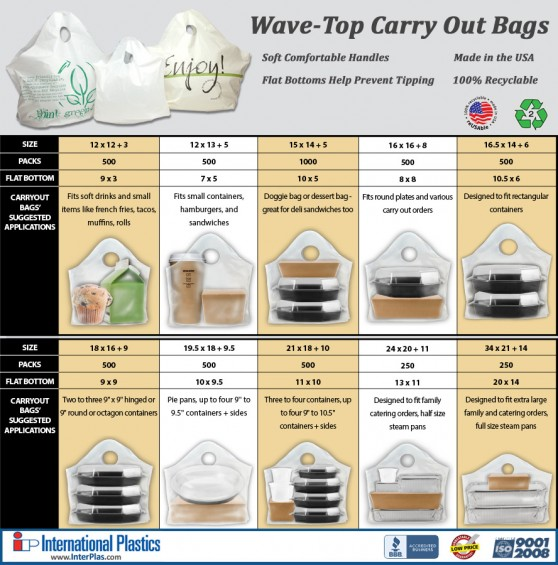 Restaurant Wave Top Takeout Food Plastic Bags