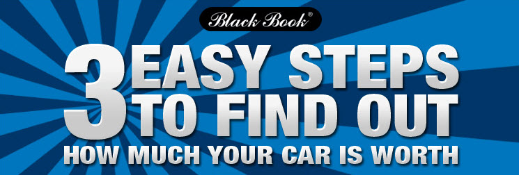 Find Out What Your Car Is Worth Call Us At (888) 4