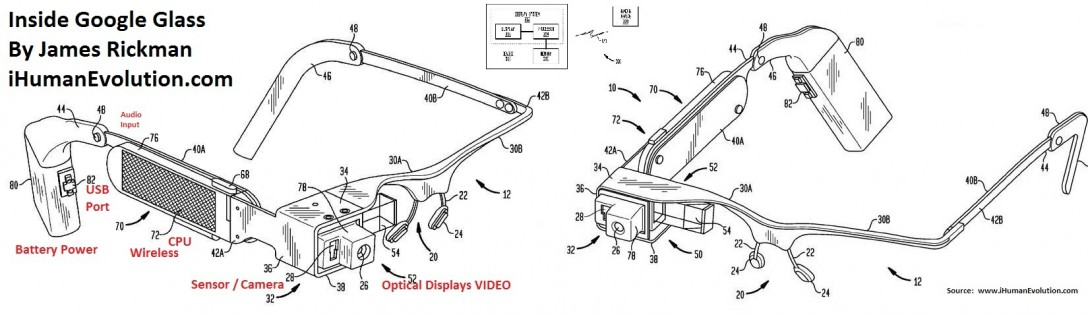 Google Glass Unveiled by iHuman Evolution .com