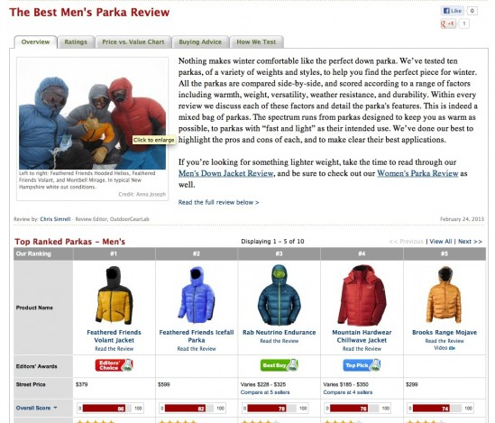 Best Mens Down Parka Review