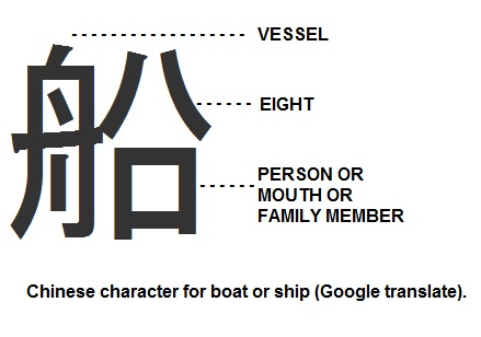 "CHINESE CHARACTER FOR ""BOAT"" (2500 BC)"