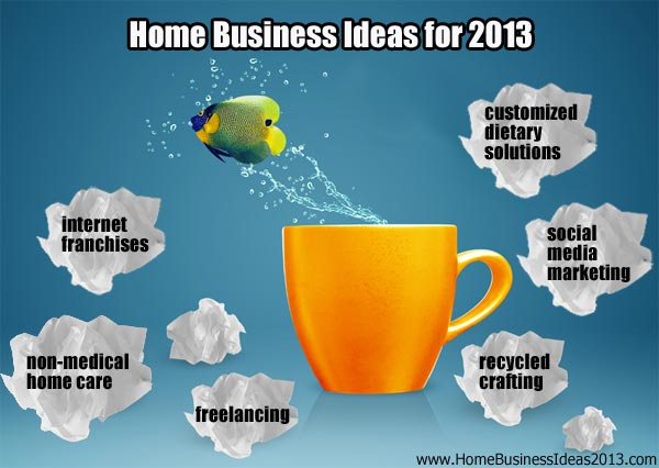 Home Business Ideas for 2013 are Revealing Simpler and Cheaper Alternatives  Home Business