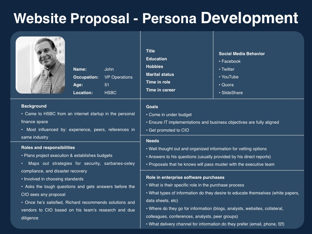 web site development proposal Home → writing the perfect website rfp (request for proposal) writing the perfect website rfp (request for  changing the look of the entire web site can be as.