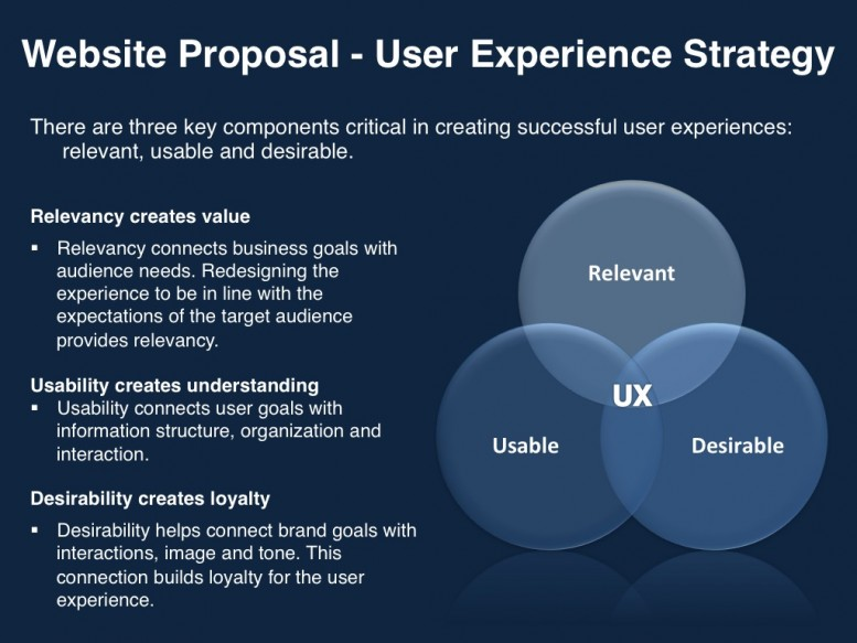 Website Proposal - User Experience Strategy