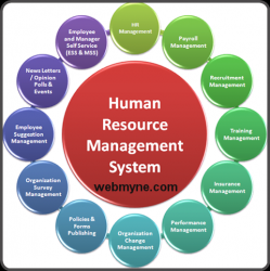 an overview of the methods of managing global human resources Chapter 14 - managing human resources within extension k vijayaragavan and y p singh k vijayaragavan is a senior scientist in the division of agricultural extension at the indian agricultural research institute, new delhi, india.