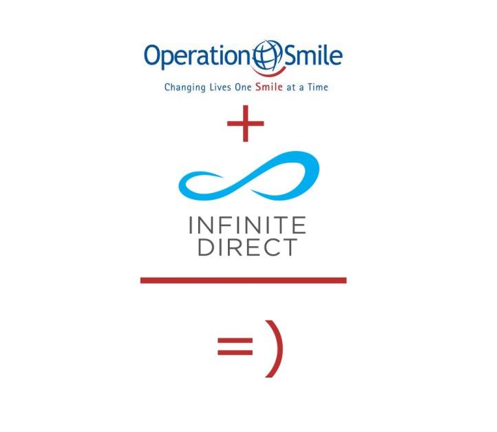 Operation Smile Plus Infinite Direct Equals More Smiles