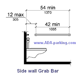 Grab Bar Requirements