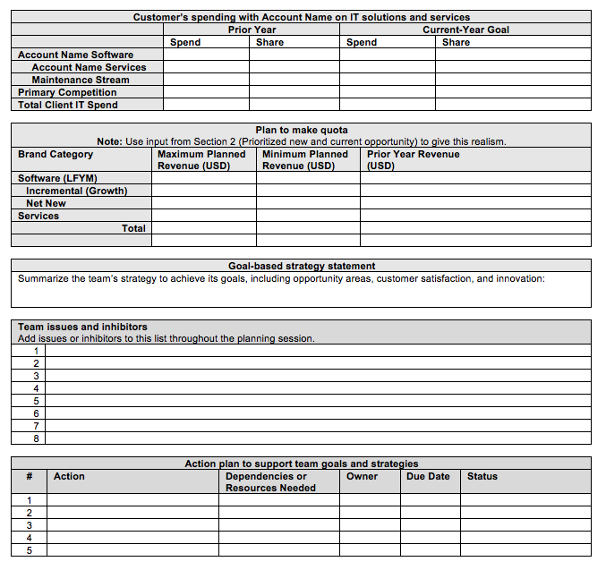 Delightful ... Sle Account Plan Template By Go To Market Strategy Strategic Account  Plan Template ... Pictures