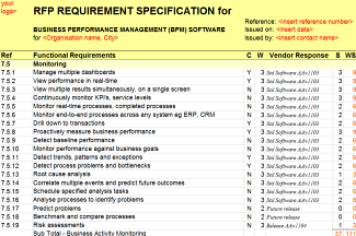 Business Performance Management RFI/RFP Template - Business Activity Monitoring