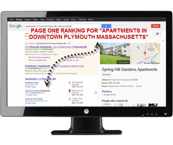 Actual Spring Hill Gardens Search Engine Results