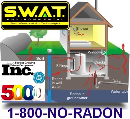 Radon Mitigation, SWAT Environmental Process