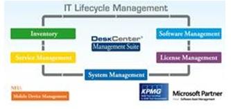 DeskCenter IT Management 2