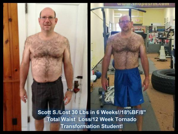 Morris County NJ Personal Trainer Presents: From Tired And ...
