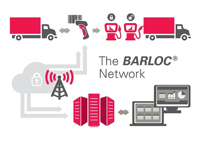 BARLOC Flow Fuel Delivery