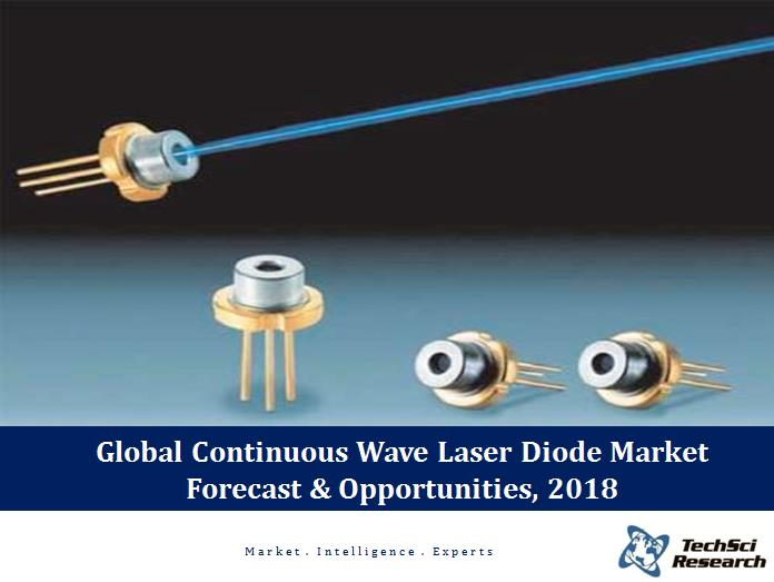 global fiber laser market 2014 2018 research Global fiber laser market report 2018 with the slowdown in world economic growth, the fiber laser industry has also suffered a certain impact, but still maintained a relatively optimistic growth, the past four years, fiber laser market size to maintain the average annual growth rate of 1178% from .