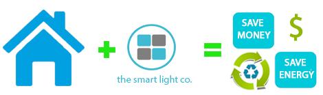 The Smart Light Co. Energy Savings Solutions