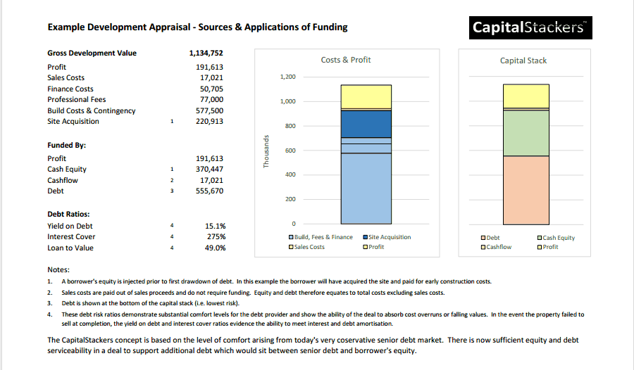 Example property development finance structure from CapitalStackers