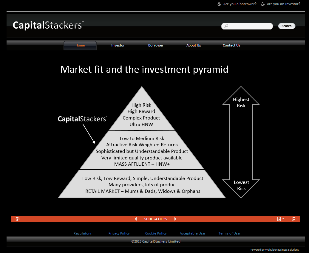 Investment pyramid