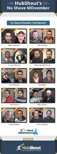 HubShout's MOvember Supporters