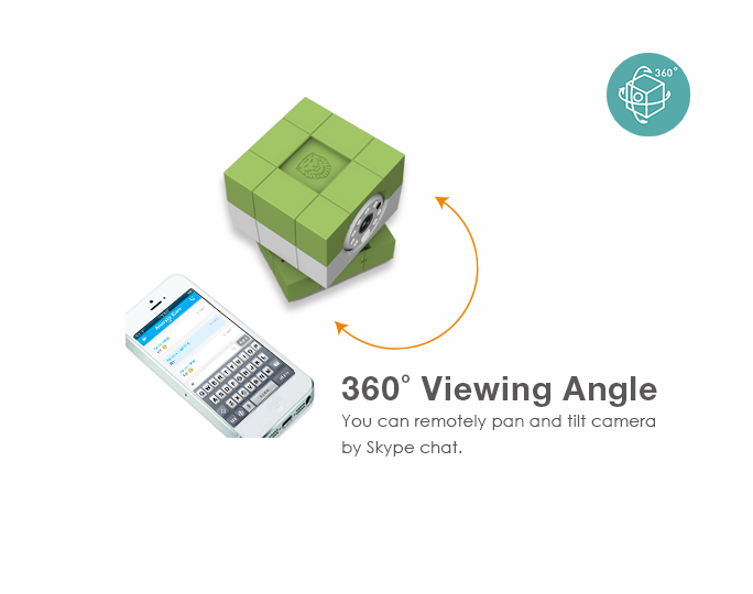 360-degree view angle