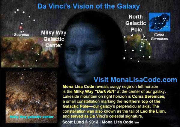 leonardo-da-vinci-galactic-vision-mona-lisa-code-m