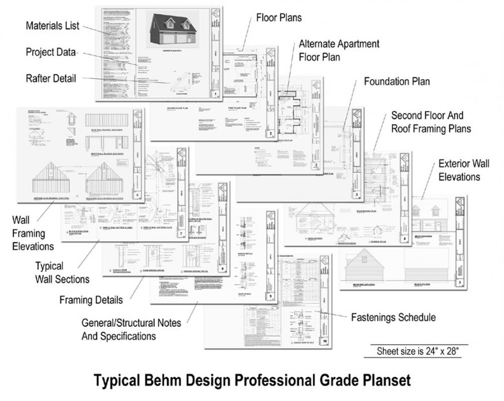 Typical Garage Plans Example By Behm Design