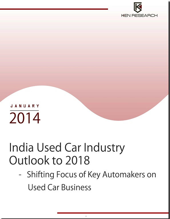 India Used Car Cover Page