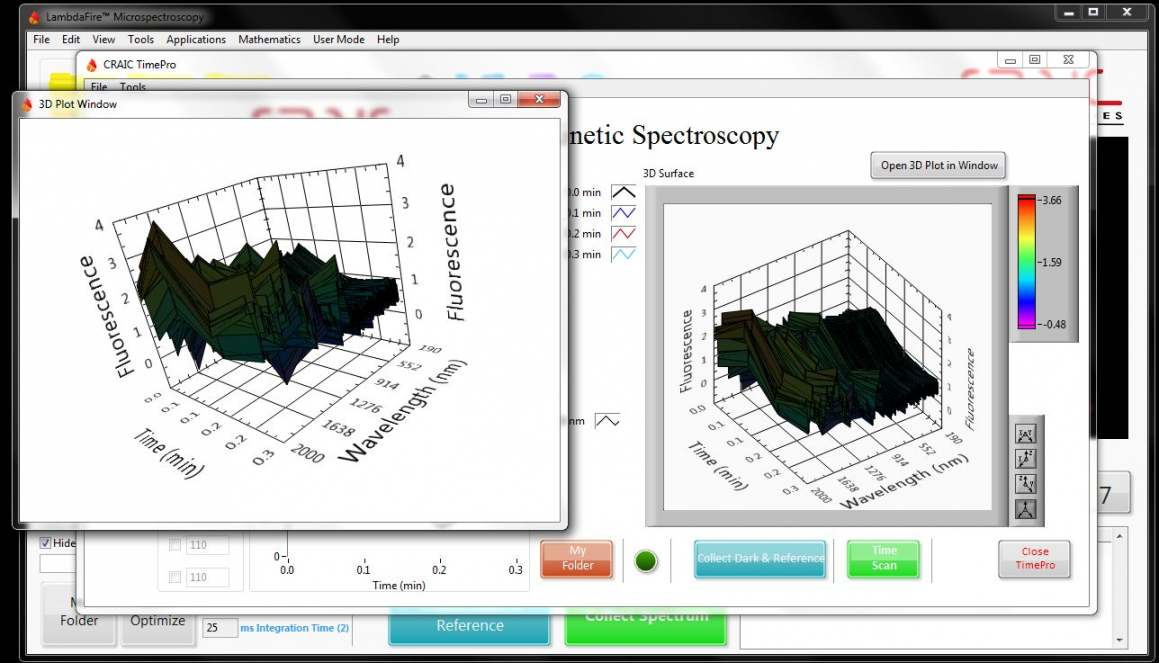 CRAIC TimePro Kinetic MicroSpectroscopy Software