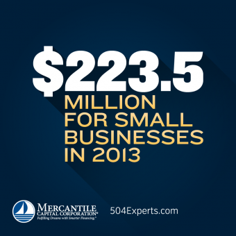 $230.5 Million for Small Businesses: Mercantile Capital Corpration 2013 Review
