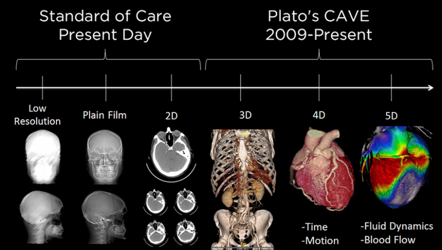 Plato' s Cave HD Medical Imaging