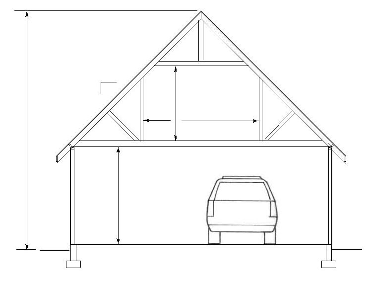 Garage Plans With Attic Now Available At Behm Design
