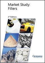 Market Study: Fillers