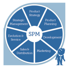 Software Product Management Training