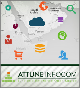 Attune-Infocom-is-ready-to-expand-their-services-i