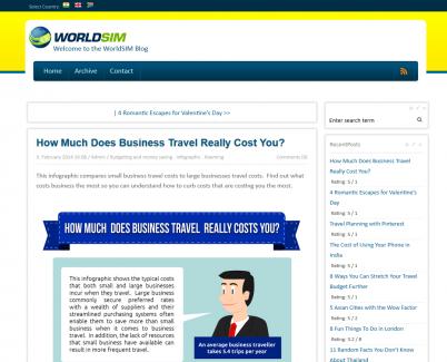 WorldSIM Travel Blog