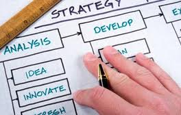Write you Marketing Strategies