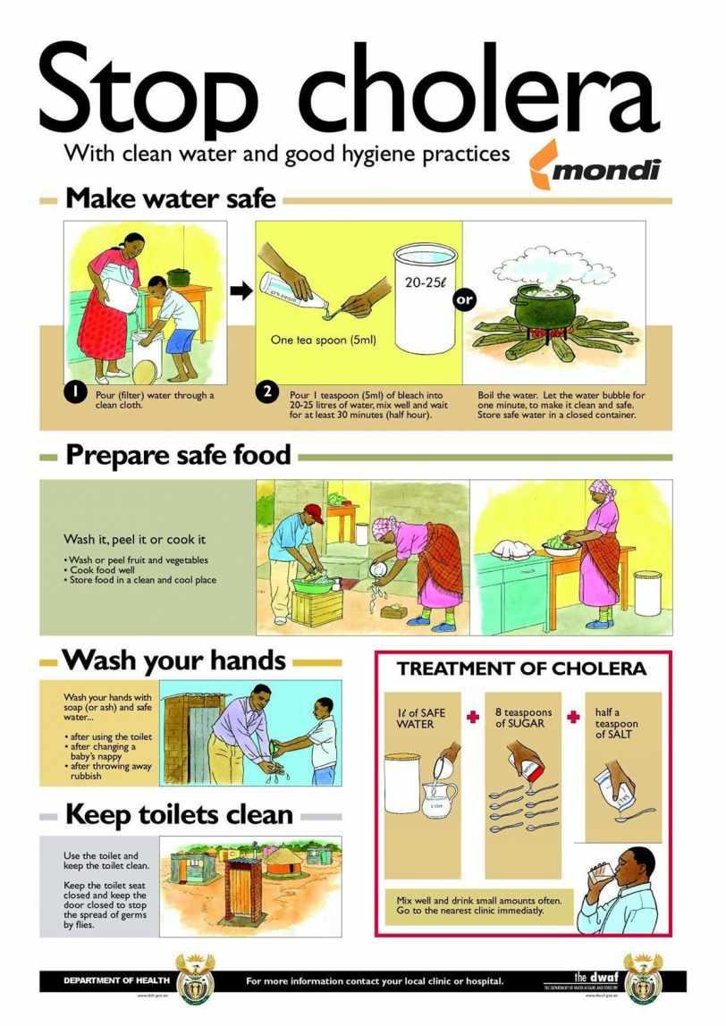 Stop Cholera in Haiti! Donate Now!