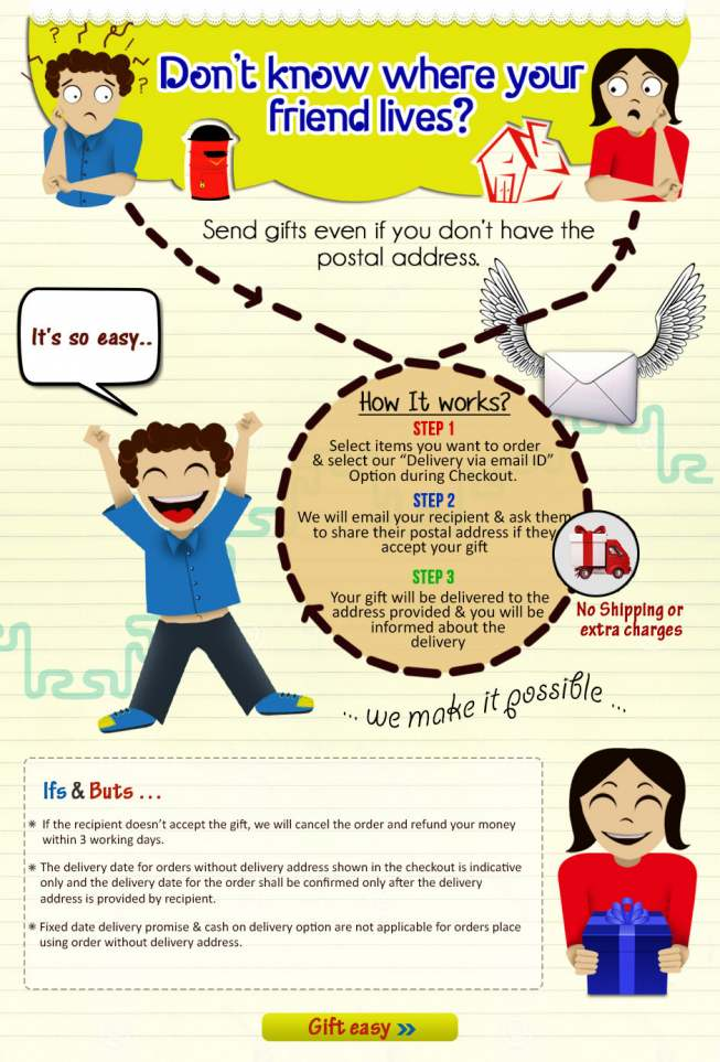 gifting_via_email