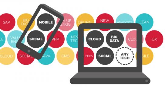 CI&T Digital Integra Tecnologias Digitais