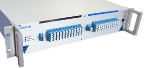 Duplex 1x48 Optical Switch