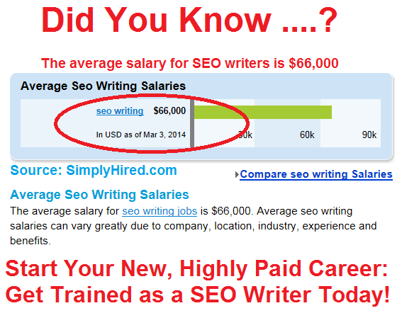 FYI, SEO writing is very lucrative. The average salary in this niche is $66,000.