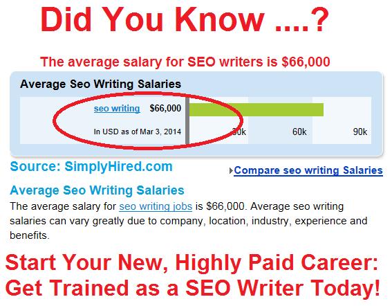 Proofreader Salary