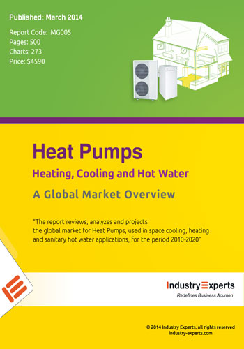 Heat Pumps Global Market