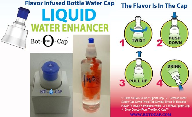 Bot-O-Cap Liquid Water Enhancer