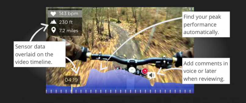 Displaying data on the video timeline gives unparalled insights