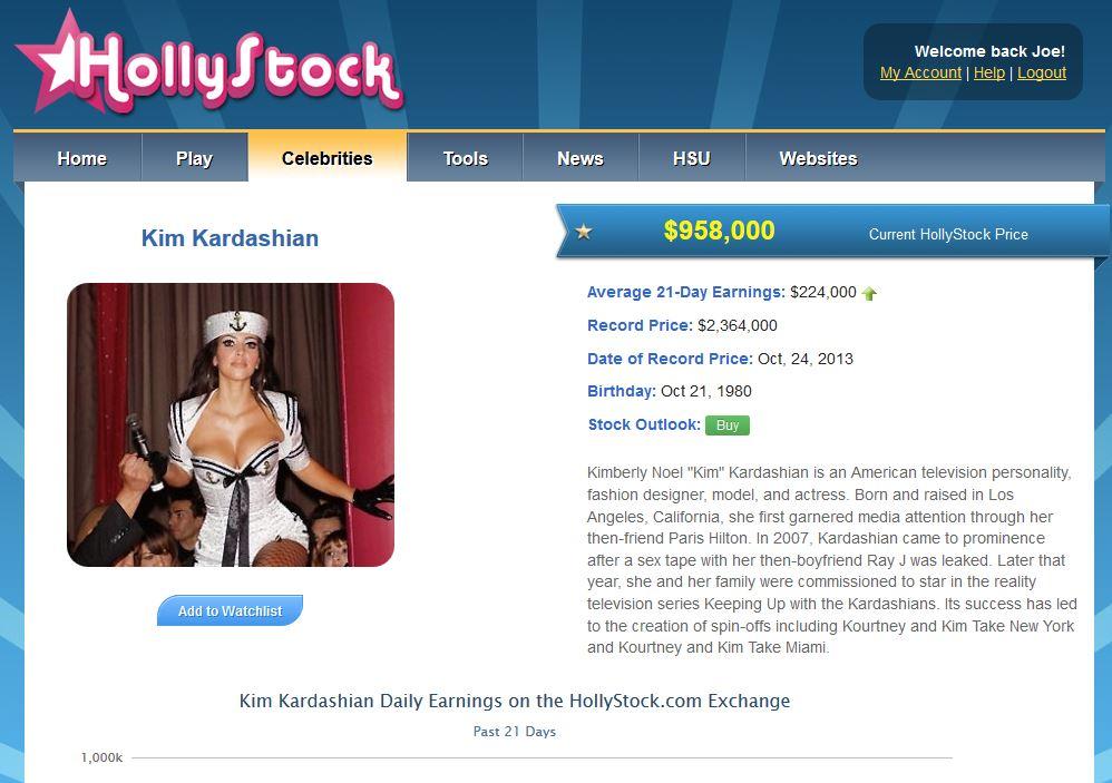 Kim Kardashian's page on HollyStock.com